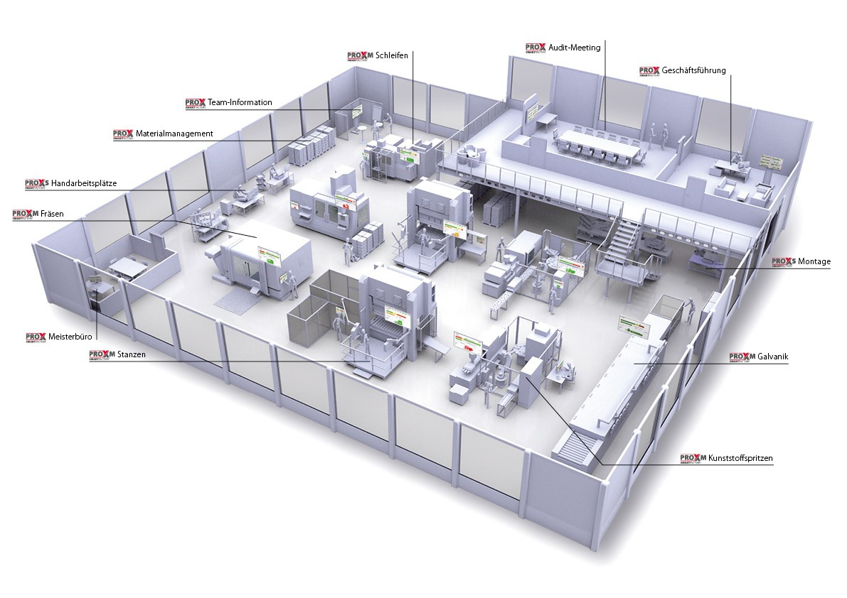 Shopfloor Pro X Smart Factory